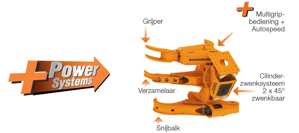 woodcracker-c-next-tech-niederlaend