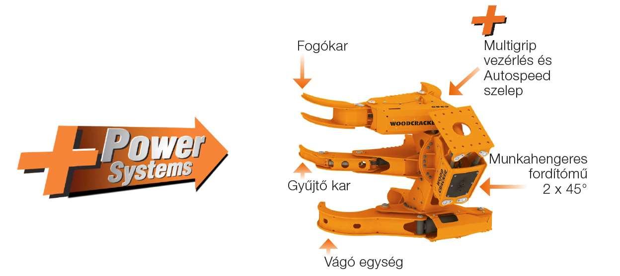 woodcracker-c-next-tech-ungarisch