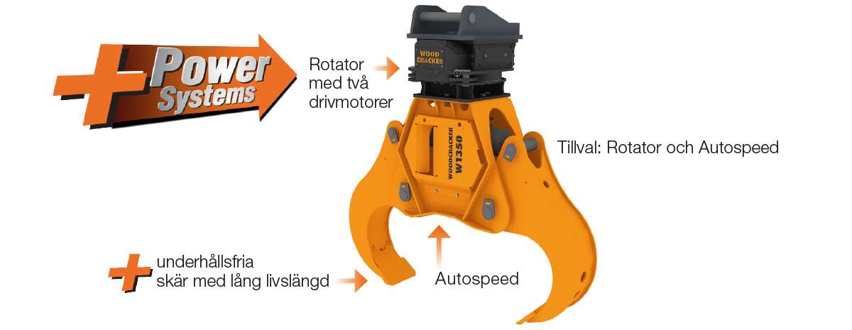 woodcracker-w-next-tech-schwedisch