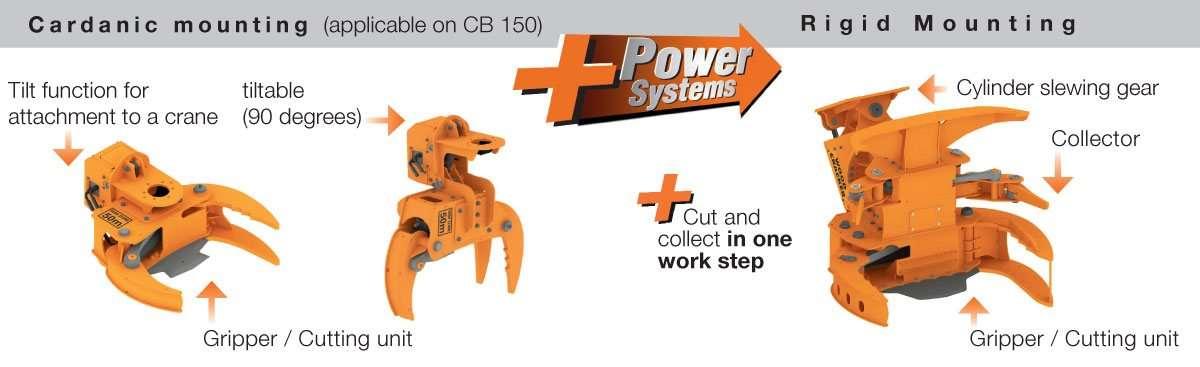 woodcracker-cb-next-tech-englisch
