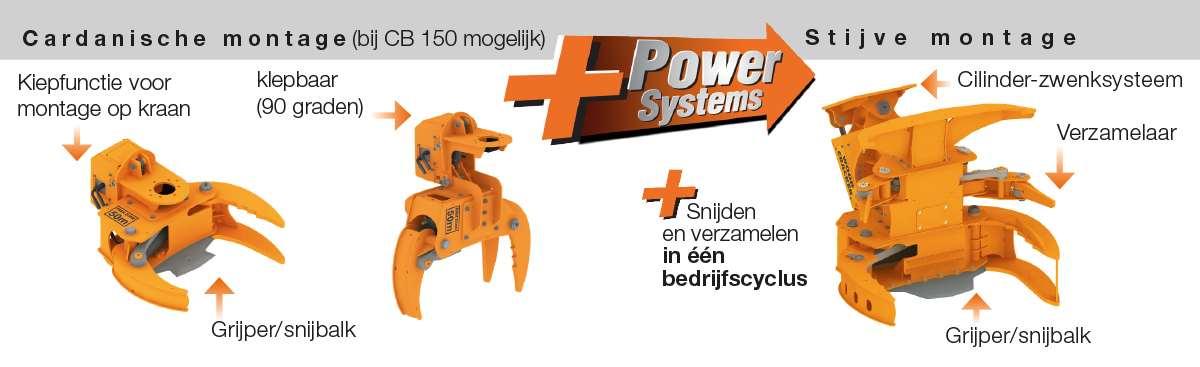 woodcracker-cb-next-tech-niederlaend