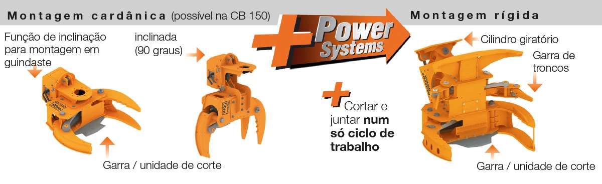 woodcracker-cb-next-tech-portugies