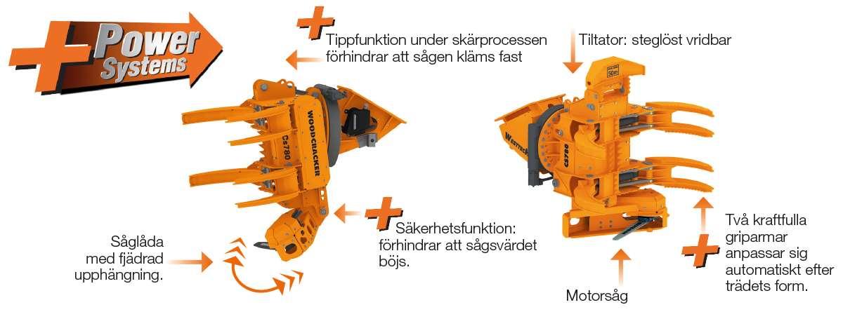 woodcracker-cs-next-schwedisch