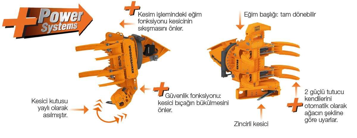 woodcracker-cs-next-tuerkisch
