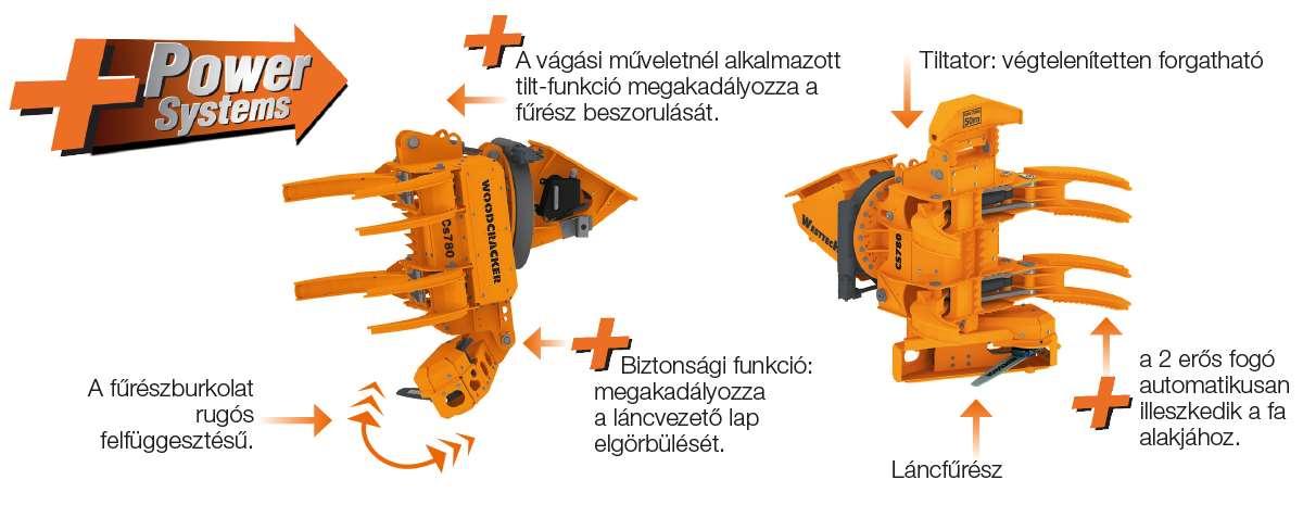woodcracker-cs-next-ungarisch